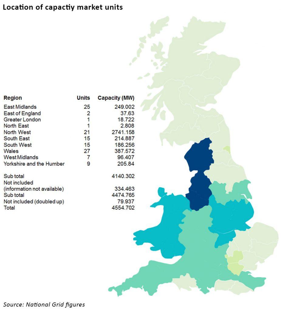 location-of-capacity-market-units